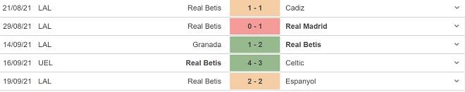 Osasuna vs Betis, kèo nhà cái, soi kèo Osasuna vs Betis, nhận định bóng đá, keo nha cai, nhan dinh bong da, kèo bóng đá, Osasuna, Betis, tỷ lệ kèo, La Liga