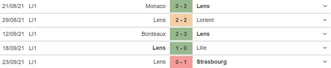 kèo nhà cái, soi kèo Marseille vs Lens, nhận định bóng đá, keo nha cai, nhan dinh bong da, kèo bóng đá, Marseille, Lens, tỷ lệ kèo, Ligue 1