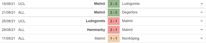 kèo nhà cái, soi kèo Malmo vs Juventus, nhận định bóng đá, Malmo vs Juventus, keo nha cai, nhan dinh bong da, Juventus, Malmo, kèo bóng đá, cúp C1, Champions League, C1