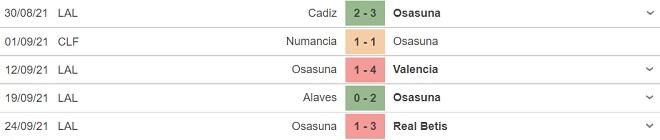 kèo nhà cái, soi kèo Real Mallorca vs Osasuna, nhận định bóng đá, keo nha cai, nhan dinh bong da, kèo bóng đá, Real Mallorca, Osasuna, tỷ lệ kèo, La Liga