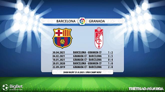 kèo nhà cái, soi kèo Barcelona vs Granada, nhận định bóng đá, keo nha cai, nhan dinh bong da, kèo bóng đá, Barcelona, Granada, tỷ lệ kèo, bóng đá Tây Ban Nha
