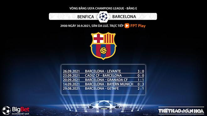 Benfica vs Barcelona, kèo nhà cái, soi kèo Benfica vs Barcelona, nhận định bóng đá, Benfica, Barcelona, Barca, keo nha cai, dự đoán bóng đá, C1, kèo bóng đá, Cúp C1