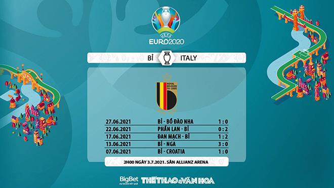 VTV6, VTV3, trực tiếp bóng đá hôm nay, keo nha cai, keo bong da, truc tiep bong da, kèo nhà cái, Bỉ vs Ý, kèo bóng đá Bỉ vs Ý, ty le keo, EURO 2021
