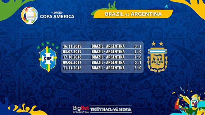 keo nha cai, keo bong da, kèo nhà cái, soi kèo Brazil vs Argentina, kèo bóng đá Brazil vs Argentina, BĐTV, trực tiếp bóng đá hôm nay, ty le keo, tỷ lệ kèo, Copa America 2021