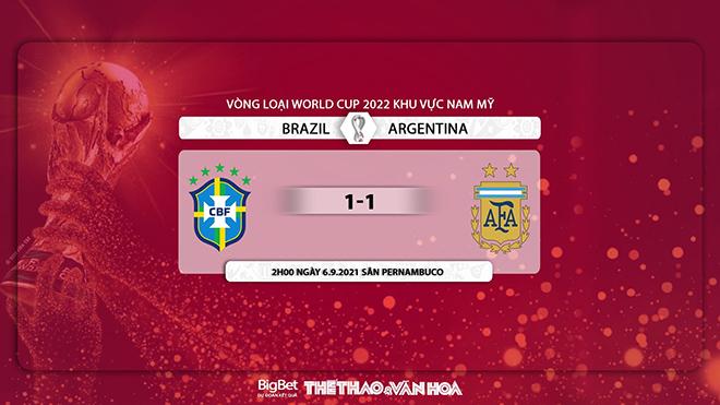 keo nha cai, kèo nhà cái, soi kèo Brazil vs Argentina, nhận định bóng đá, Brazil, Argentina, nhan dinh bong da, kèo bóng đá, tỷ lệ kèo, vòng loại World Cup 2022