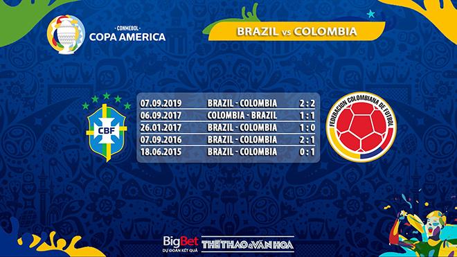 keo nha cai, keo bong da, kèo nhà cái, soi kèo Brazil vs Colombia, BĐTV, truc tiep bong da, kèo bóng đá Brazil vs Colombia, ty le keo, tỷ lệ kèo, Copa America 2021