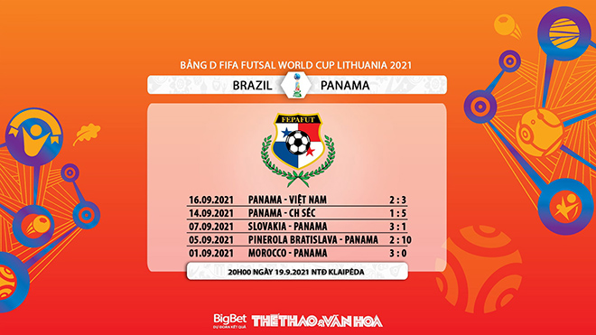 kèo nhà cái, soi kèo Brazil vs Panama, nhận định bóng đá, keo nha cai, nhan dinh bong da, kèo bóng đá, Brazil, Panama, tỷ lệ kèo, Ngoại hạng Futsal World Cup 2021