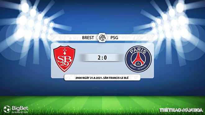 keo nha cai, kèo nhà cái, soi kèo Brest vs PSG, nhận định bóng đá, nhan dinh bong da, kèo bóng đá, Brest, PSG, tỷ lệ kèo, Ligue 1, bóng đá Pháp
