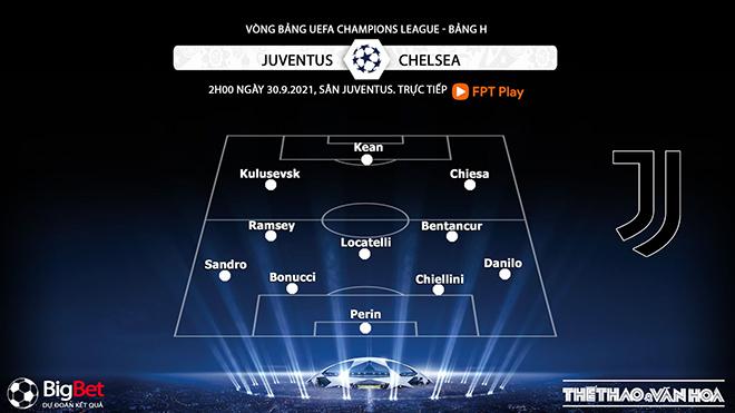 Juventus vs Chelsea, kèo nhà cái, soi kèo Juventus vs Chelsea, nhận định bóng đá, Juventus, Chelsea, keo nha cai, dự đoán bóng đá, C1, kèo bóng đá, Champions League