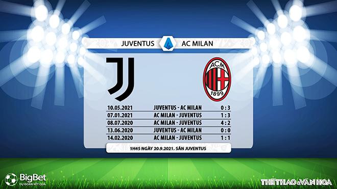 kèo nhà cái, soi kèo Juventus vs AC Milan, nhận định bóng đá, keo nha cai, nhan dinh bong da, kèo bóng đá, Juventus, AC Milan, tỷ lệ kèo, bóng đá Ý, Serie A