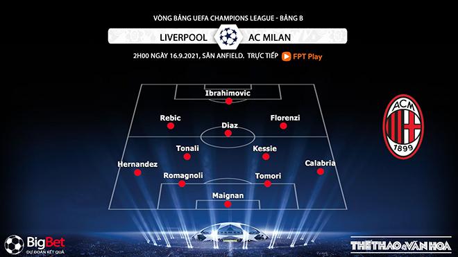 Liverpool vs AC Milan, kèo nhà cái, soi kèo Liverpool vs AC Milan, nhận định bóng đá, Liverpool, AC Milan, keo nha cai, nhan dinh bong da, C1, kèo bóng đá, Cúp C1