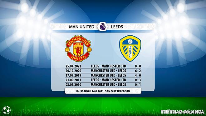 keo nha cai, kèo nhà cái, soi kèo MU vs Leeds, nhận định bóng đá, nhan dinh bóng da, MU, Leeds, keo bong da, kèo bóng đá, Man Utd vs Leeds, tỷ lệ kèo, ty le keo