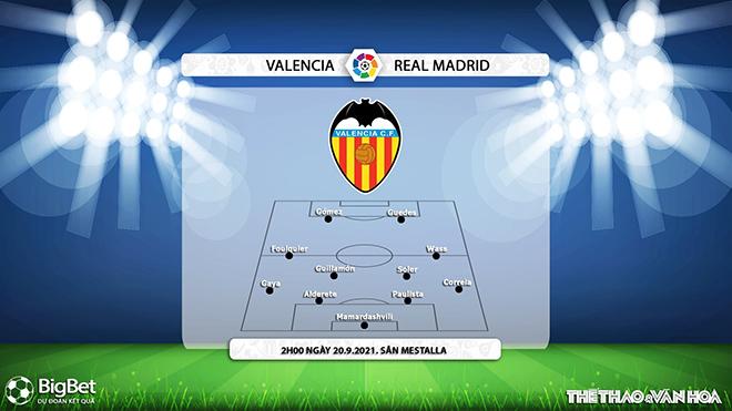 kèo nhà cái, soi kèo Valencia vs Real Madrid, nhận định bóng đá, keo nha cai, nhan dinh bong da, kèo bóng đá, Valencia, Real Madrid, tỷ lệ kèo, bóng đá Tây Ban Nha