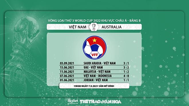keo nha cai, kèo nhà cái, soi kèo Việt Nam vs Úc, nhận định bóng đá, Việt Nam vs Úc, nhan dinh bong da, kèo bóng đá, Việt Nam, VN, Úc, tỷ lệ kèo, vòng loại World Cup 2022