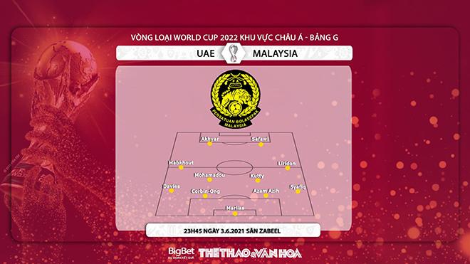 Kèo nhà cái: UAE vs Malaysia, vòng loại World Cup 2022 châu Á. Soi kèo bóng đá UAE đấu với Malaysia. VTV6, VTV5 trực tiếp bóng đá Việt Nam hôm nay.