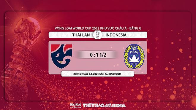 keo nha cai, Thái Lan đấu với Indonesia, kèo nhà cái, Thái vs Indonesia, kèo bóng đá, VTV6, truc tiep bong da, xem vtv6, trực tiếp bóng đá hôm nay, VTV5, World Cup 2022