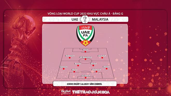 Kèo nhà cái: UAE vs Malaysia. VTV6 trực tiếp bóng đá vòng loại World Cup 2022
