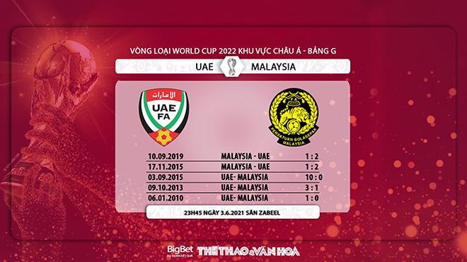 keo nha cai, UAE vs Malaysia, soi kèo nhà cái, UAE đấu với Malaysia, kèo bóng đá, VTV6, truc tiep bong da, trực tiếp bóng đá hôm nay, VTV5, xem VTV6, World Cup 2022