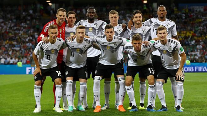 Cách xếp hạng, luật chọn đội đi tiếp của FIFA ở World Cup 2018