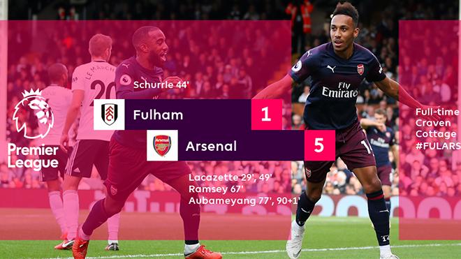 Fulham 1-5 Arsenal: Pháo thủ thắng trận thứ 9 liên tiếp!