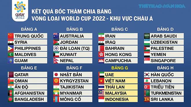 lich thi dau vong loai World Cup 2022, lịch thi đấu vòng loại World Cup 2022 bảng G, lich bong da Viet Nam, trực tiếp bóng đá, đội tuyển quốc gia Việt Nam, VTV6, VTC1