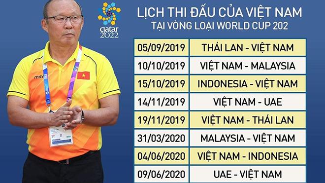 lịchthi đấu vòng loại World Cup 2022 khu vực châu Á, lich thi dau vong loai World Cup 2022, xem truc tiep bong da, Việt Nam đấu với Thái Lan, VTV6, VTV5, VTC1, VTC3