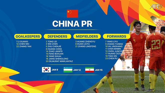 truc tiep bong da hôm nay, trực tiếp bóng đá, truc tiep bong da, U23 Trung Quốc vs U23 Iran, VTV5, VTV6, lịch thi đấu U23 châu Á 2020, bảng xếp hạng U23 châu Á, U23 VN