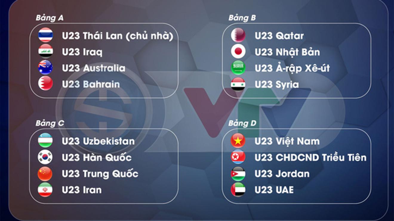 lịch thi đấu U23 châu Á 2020 trên VTV, lịch thi đấu VCK U23 châu Á, lich thi dau bong da, lich thi dau U23, U23 Việt Nam, VTV6, U23 VN, vòng chung kết U23 châu Á 2020