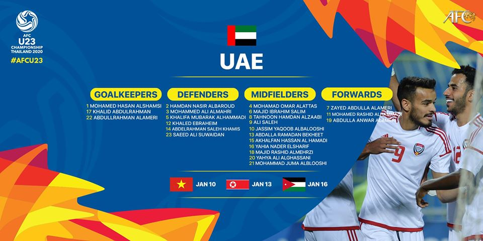 trực tiếp bóng đá hôm nay, lịch thi đấu U23 châu Á 2020, lich bong da U23 chau A, bóng đá Việt Nam, U23 Việt Nam, VTV6, U23 VN, U23 Iraq vs Úc, U23 Thái Lan vs Bahrain
