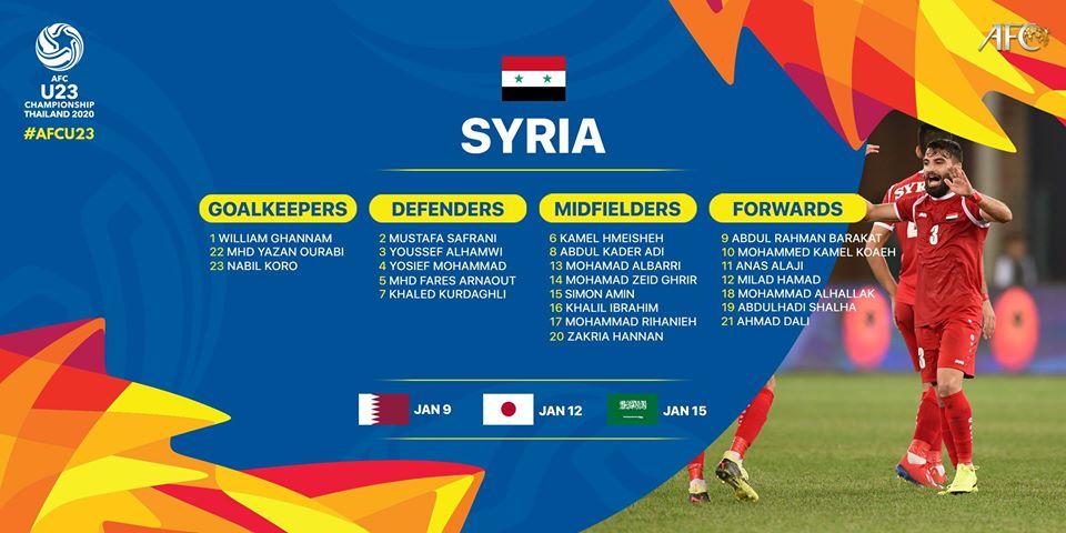 VTV6, VTV5, truc tiep bong da hôm nay, U23 Qatar vs U23 Syria, trực tiếp bóng đá, truc tiep VTV6, xem VTV5, U23 Qatar đấu với U23 Syria, xem bong da, VCK U23 châu Á 2020